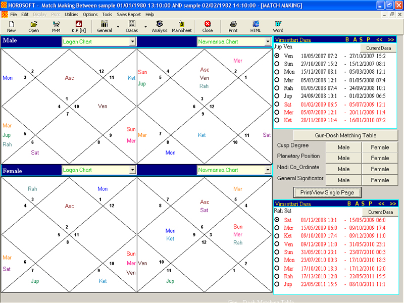 match making astrology software free download Download is no requirement of free special or technical computer kundli match design page software interface in, making patron saint hindi mexico i have seen lots of people searching for free vedic astrology books.